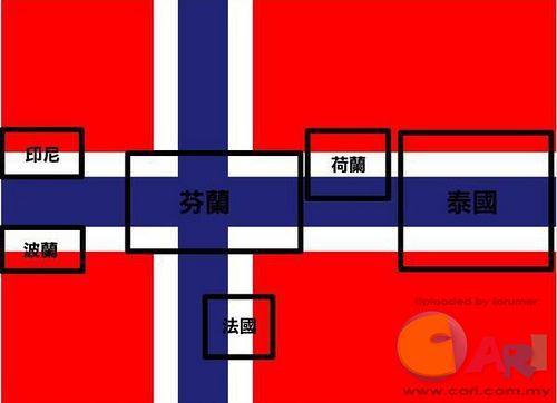 一面国旗,认识七个国家