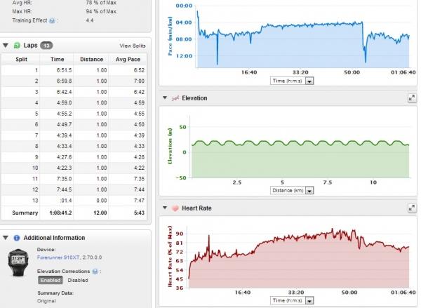 negative split 12km v 7km tempo v 78.jpg