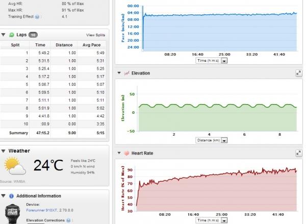 9km v negative split easy run v 80.jpg