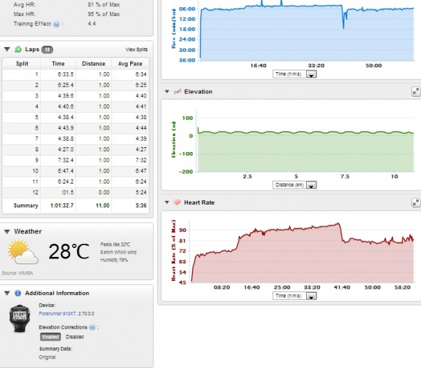11km v 6km tempo run v 81.jpg