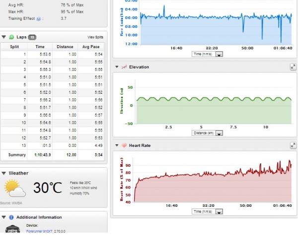 12km easy run v 76.jpg