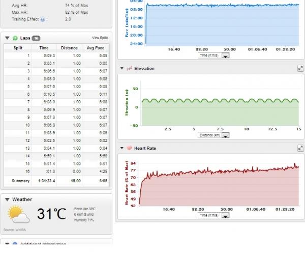 15km v easy run v 74.jpg