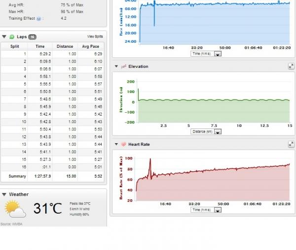 15km v easy v 75.jpg