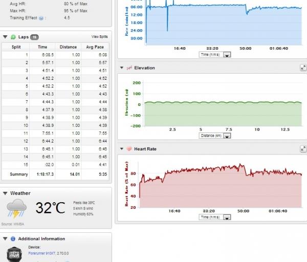 14km v 8km tempo v 80%.jpg
