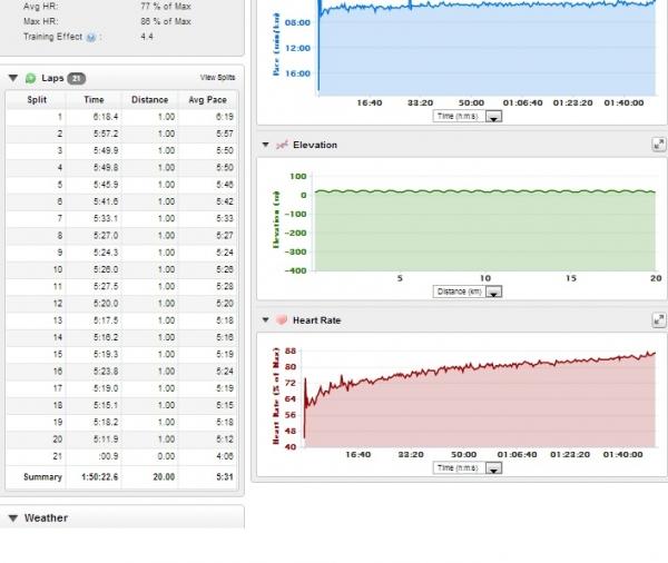 20km v 14km macroway v 77%.jpg