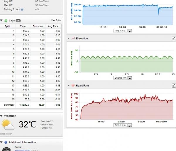 15km v 11km tempo v 82%.jpg