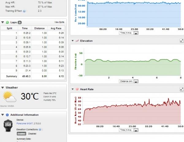 8km recovery jog v 70.jpg
