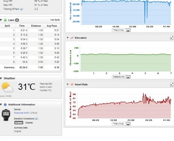 7km v recovery jog v 69.jpg
