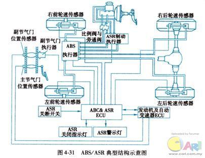 天车控制电路图解释