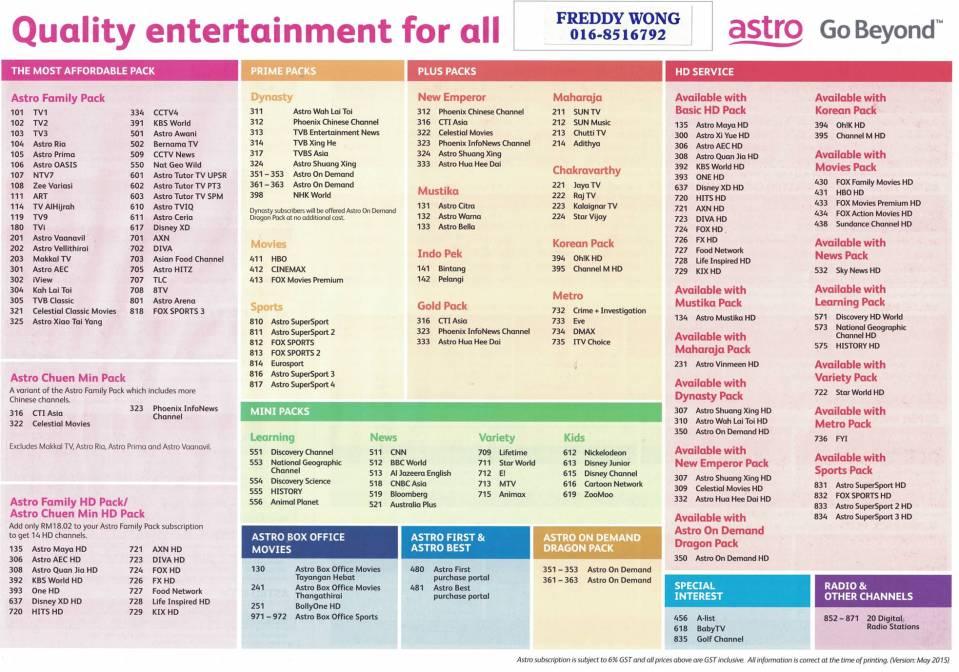 Astro Channel List.jpg