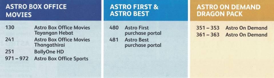 Astro Box.jpg