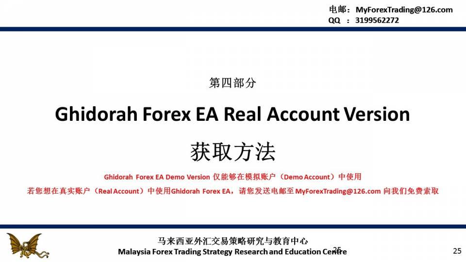 Forex EA Generator
