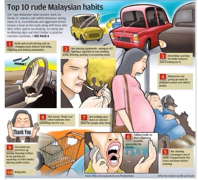 sikap terburuk masyarakat malaysia *be the less wanted