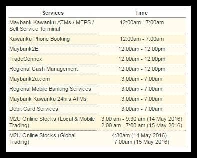 Maybank2u Atm Sabtu Dan Ahad Ini Operasinya Dihentikan Sementara Waktu Semasa Cari Infonet