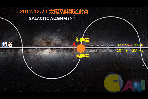 galactic alignment consequences - 480×320
