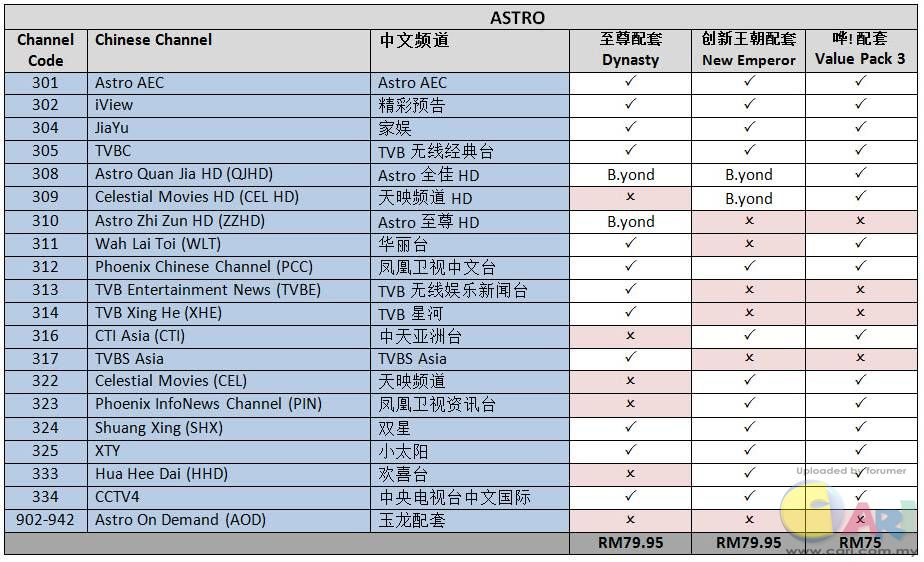 Astro Chinese Packages 2.JPG