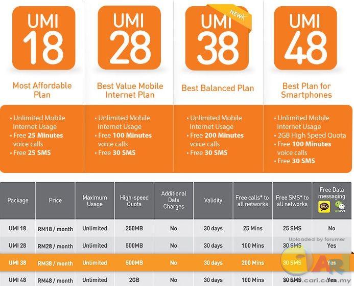 U Mobile的data plan