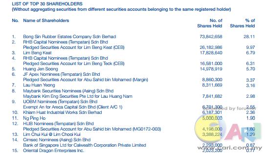 Company Announcements   Bursa Malaysia Market (43).png