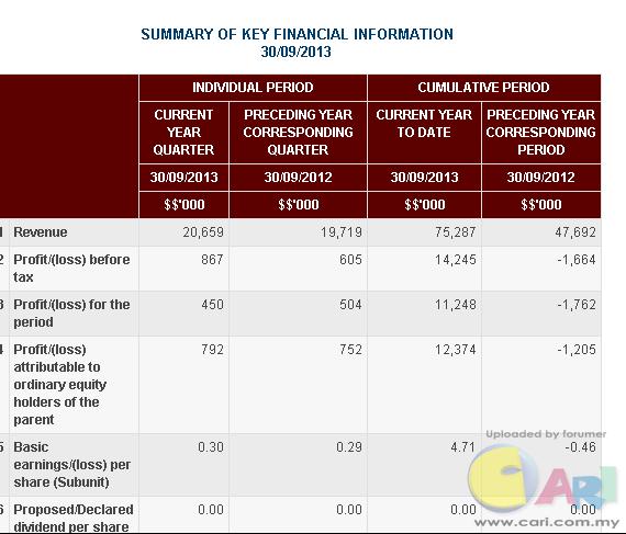 Company Announcements   Bursa Malaysia Market (45).png