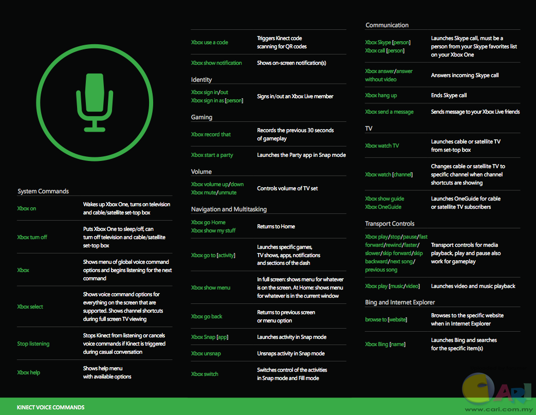 xbox commands.png