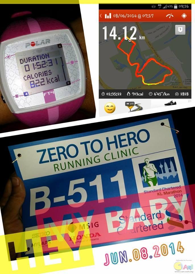 SCKLM的running clinic