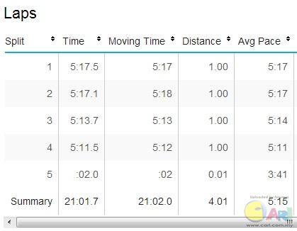 Indoor Run (4K)