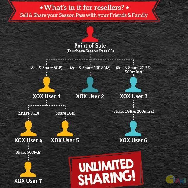 xox unlimited sharing.jpg