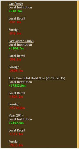 Market status 20150904.png