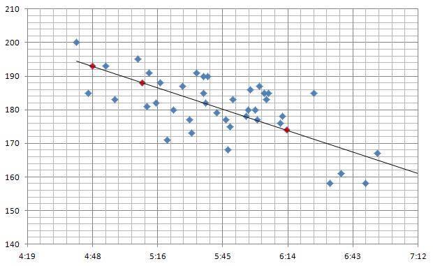 Pace vs HR.JPG