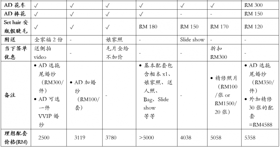 2018-01-17 12_30_59-婚纱公司比较 - Word.png