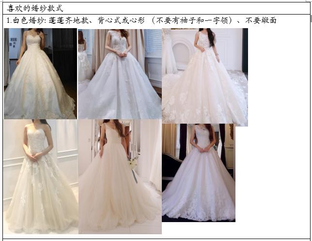 2018-02-06 13_41_09-喜欢的婚纱款式 - Word.png