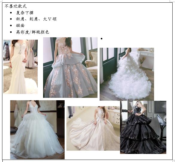 2018-02-06 13_42_58-喜欢的婚纱款式 - Word.png
