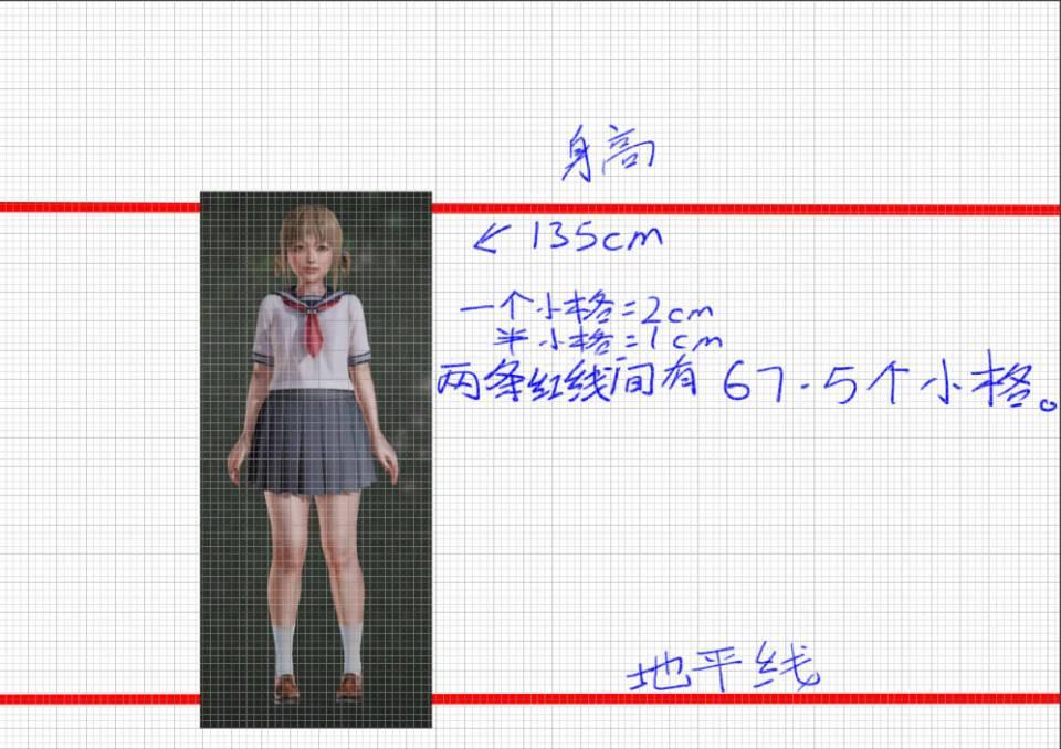 我个人使用的身形测量表格以及3D人偶