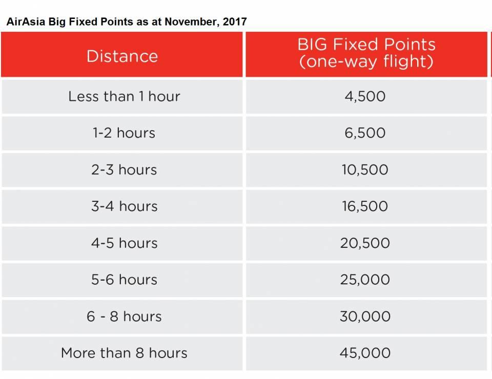 FixedPoint_Nov2017.jpg