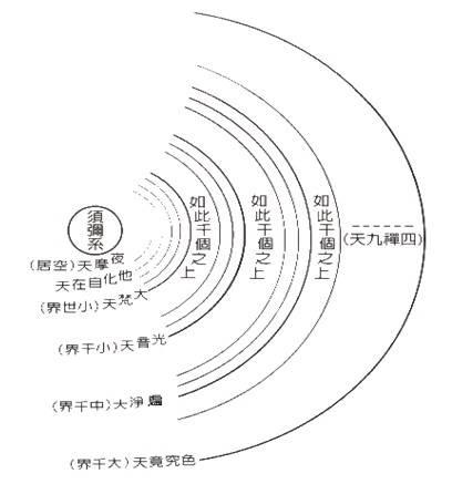 世界四禅.jpg