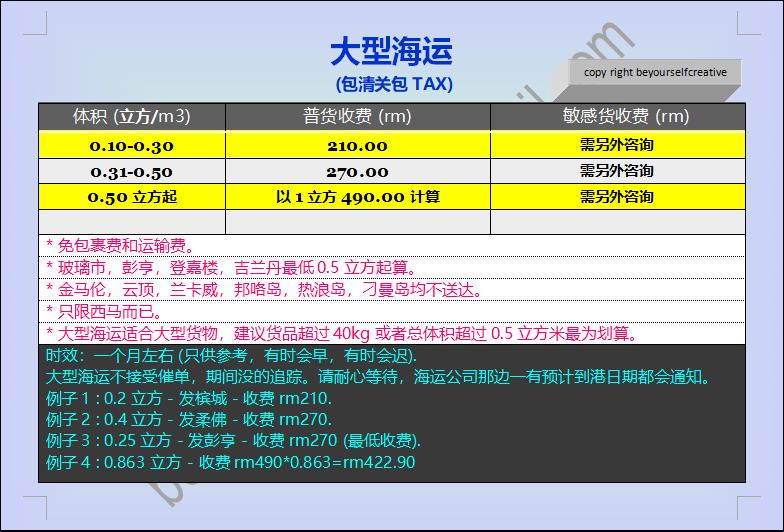 大型海运收费 (040319).png