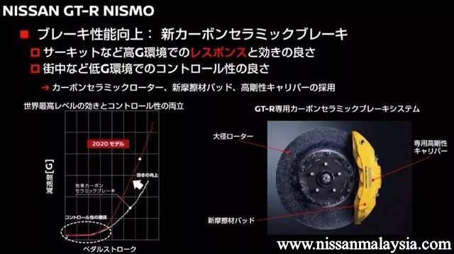 www.nissanmalaysia.com