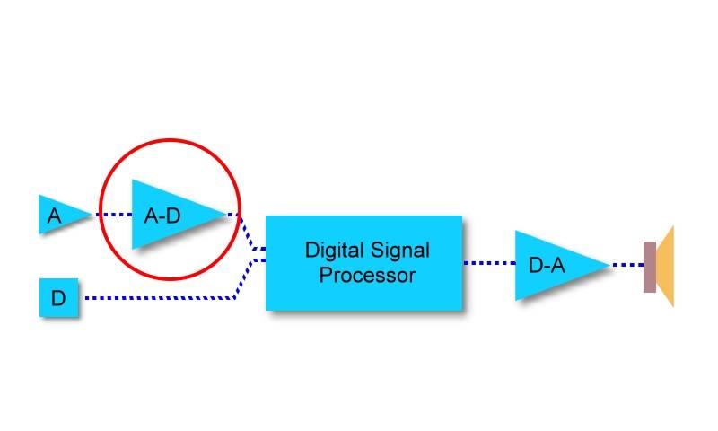 Digital02.jpg