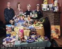 看看世界各国人民的伙食费和都在吃什麽。