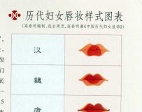 中国历代妇女的唇妆 / 唐朝妇女眉毛和发型