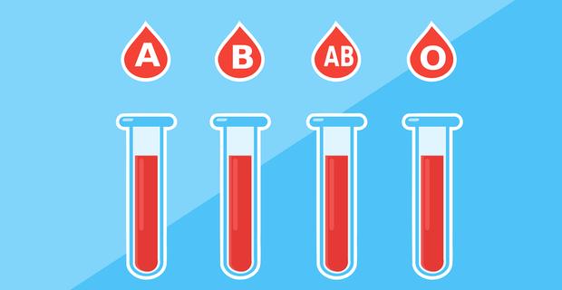 从血型看健康!你是什么血型?