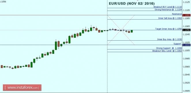 !_EUR_USD.jpg