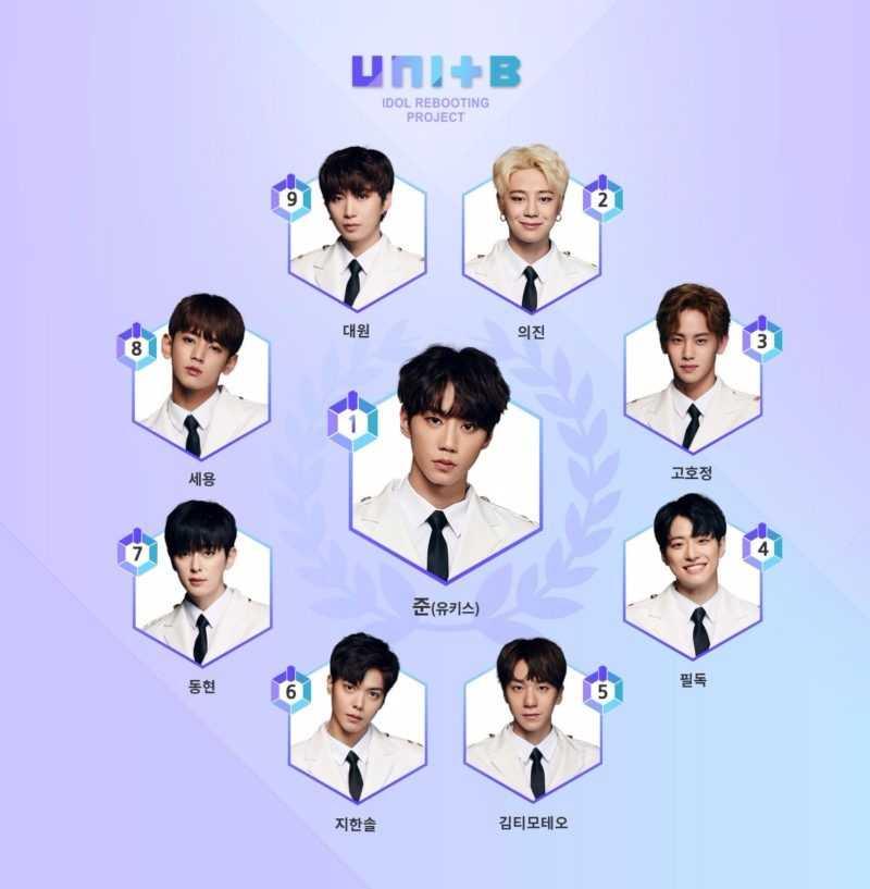 The-Unit-1-800x817.jpg