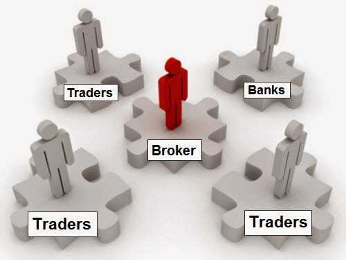broker-forex2.jpg