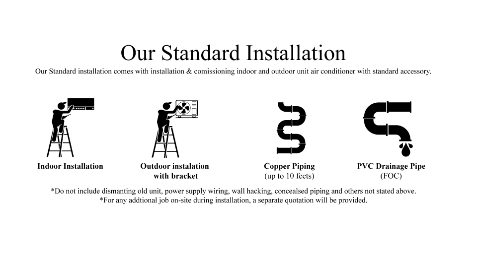 Our-Standard-installation.jpg