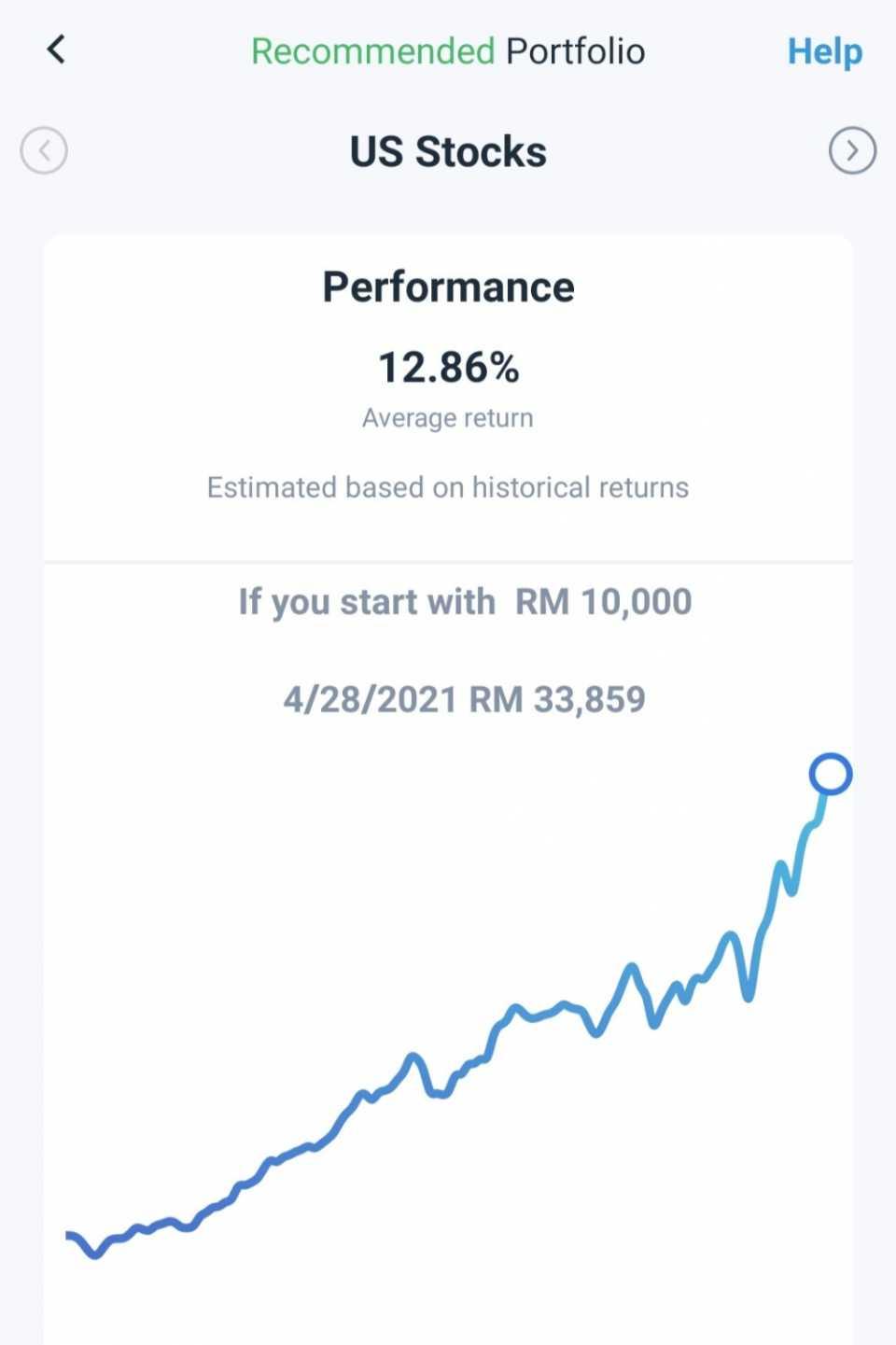 Screenshot_20210820-120040_Wahed Invest.jpg