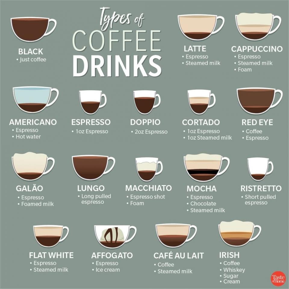 Types-of-Coffee-Drinks_1200X1200.jpg