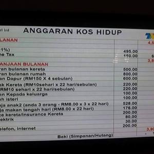 [Edisi Miskin Bandar] Gaji RM4500 Masih Tak Mampu Hidup Di Bandar