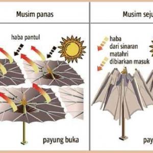 8 Payung Gergasi MasjidilHaram Lakar Sejarah Beri Teduhan Pada Jemaah