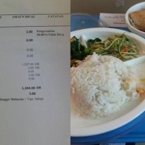 Kos Sebenar RM1200 Tapi Kena Bayar RM3 Sahaja - Wanita Terkejut Bil Hospital Semurah Nasi Lemak